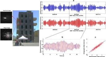 L'olografia digitale misura la vulnerabilità delle grandi strutture