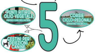 Ambiente e tempo libero, i giovani democratici di Ragusa presentano cinque proposte all'amministrazione comunale